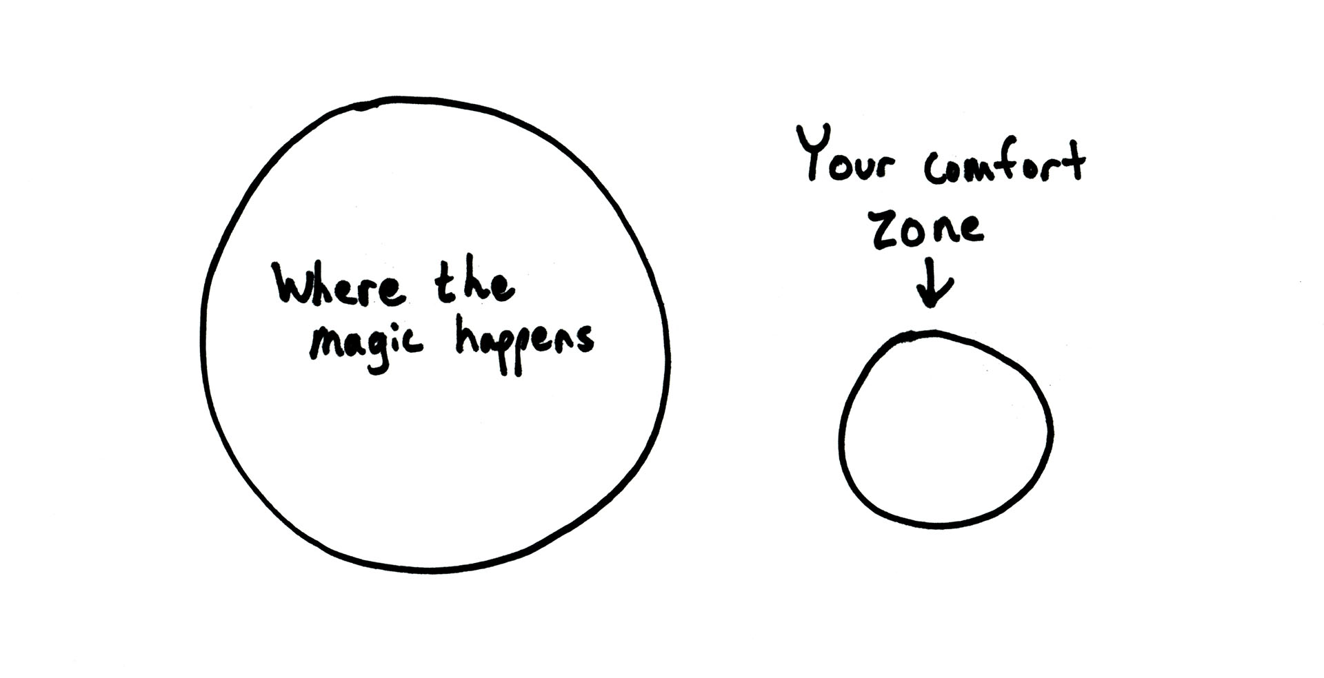 Magic Happens Outside of Your Comfort Zone
